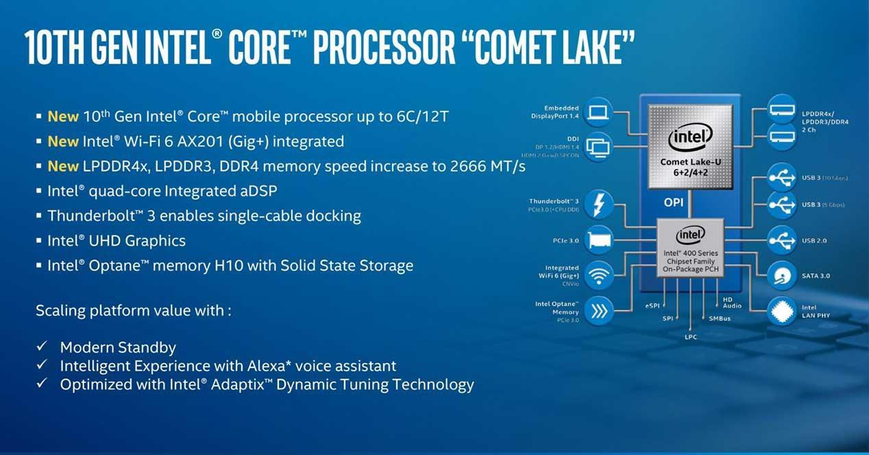 10th-Gen-Comet-Lake-7