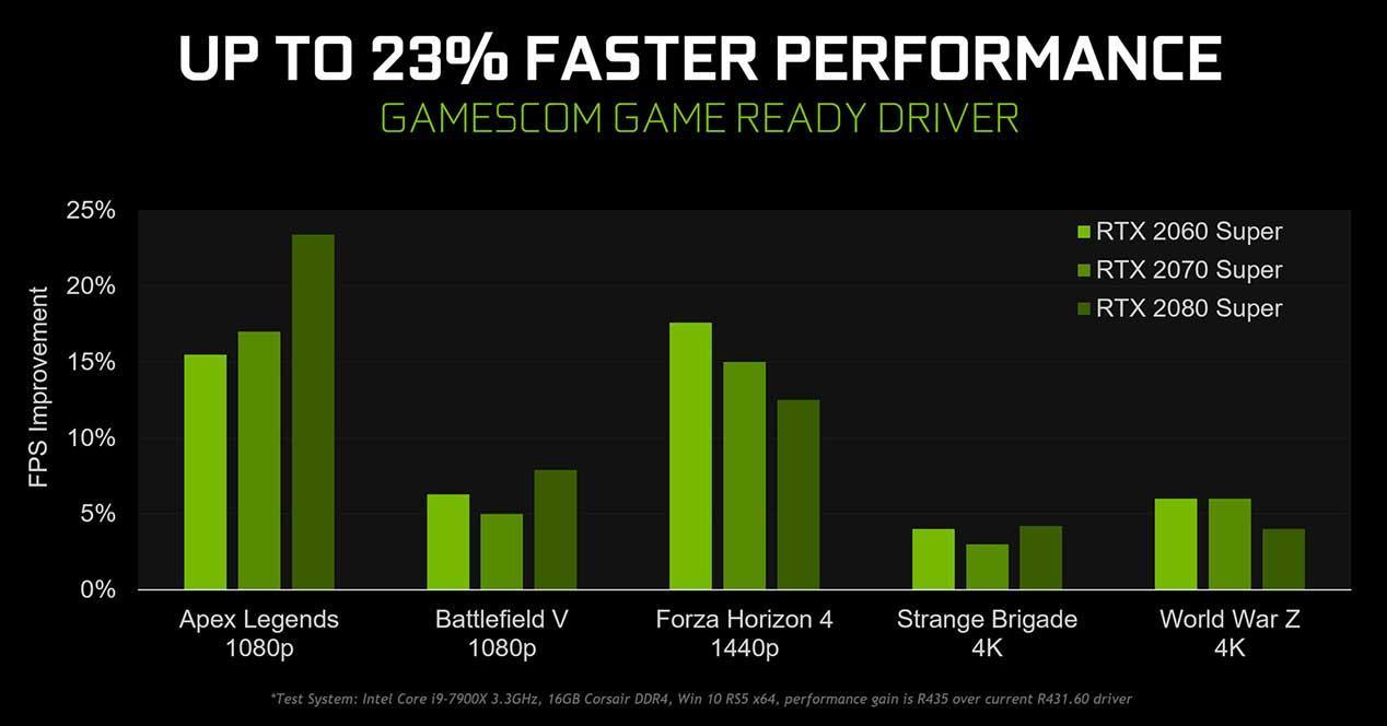 GeForce-Game-Ready-436.02-WHQL