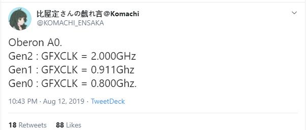 komachi_ps5_gpu_speed