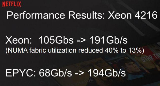 Netflix cambia hacia AMD EPYC Rome y logra más potencia que con los Xeon de doble socket 1