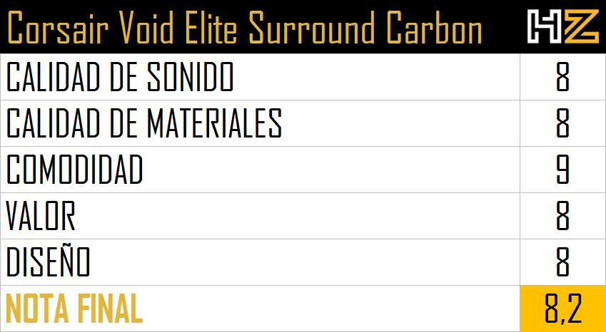 corsair void elite surround nota
