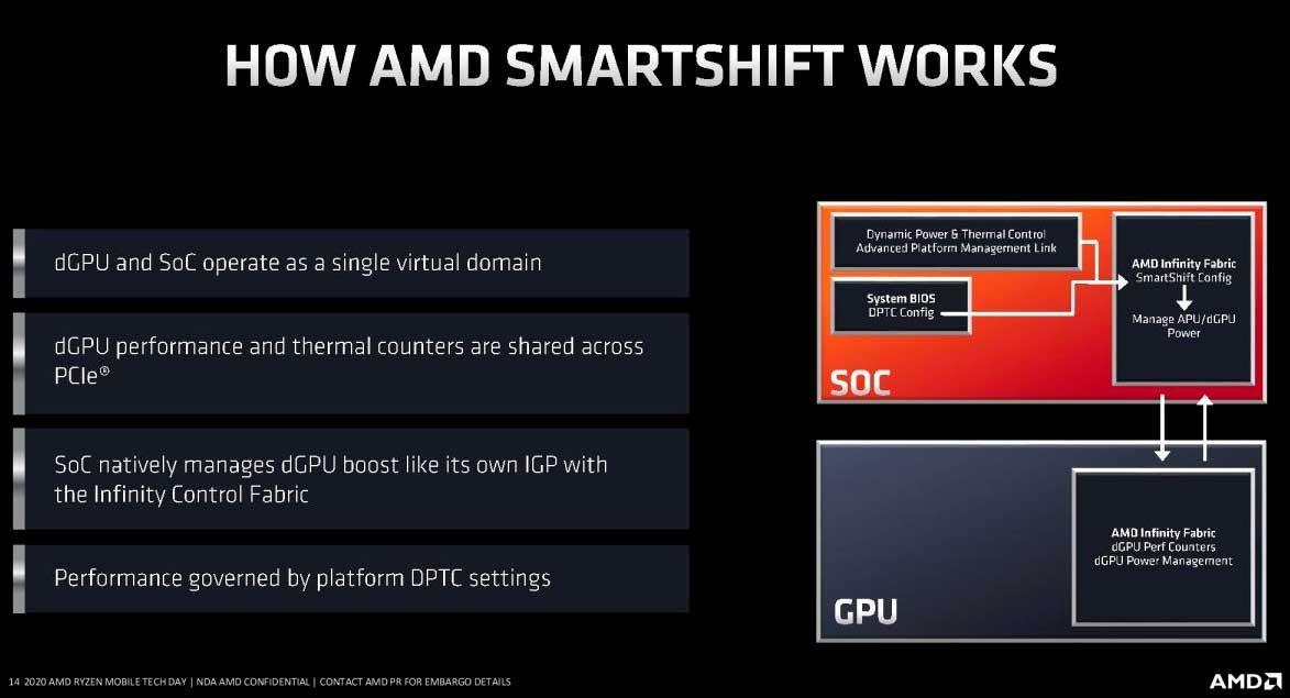 AMD-SmartShift-6