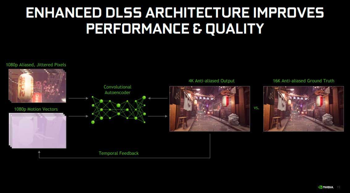 DLSS-2.0-3