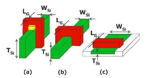 Trigate-vs-FinFET-vs-transistor-común