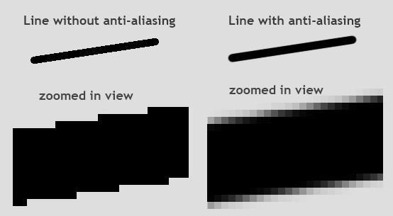 Ejemplo de Anti-Aliasing con líneas