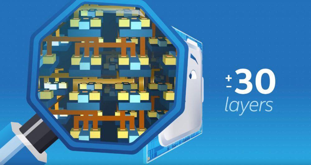 capas del procesador Intel