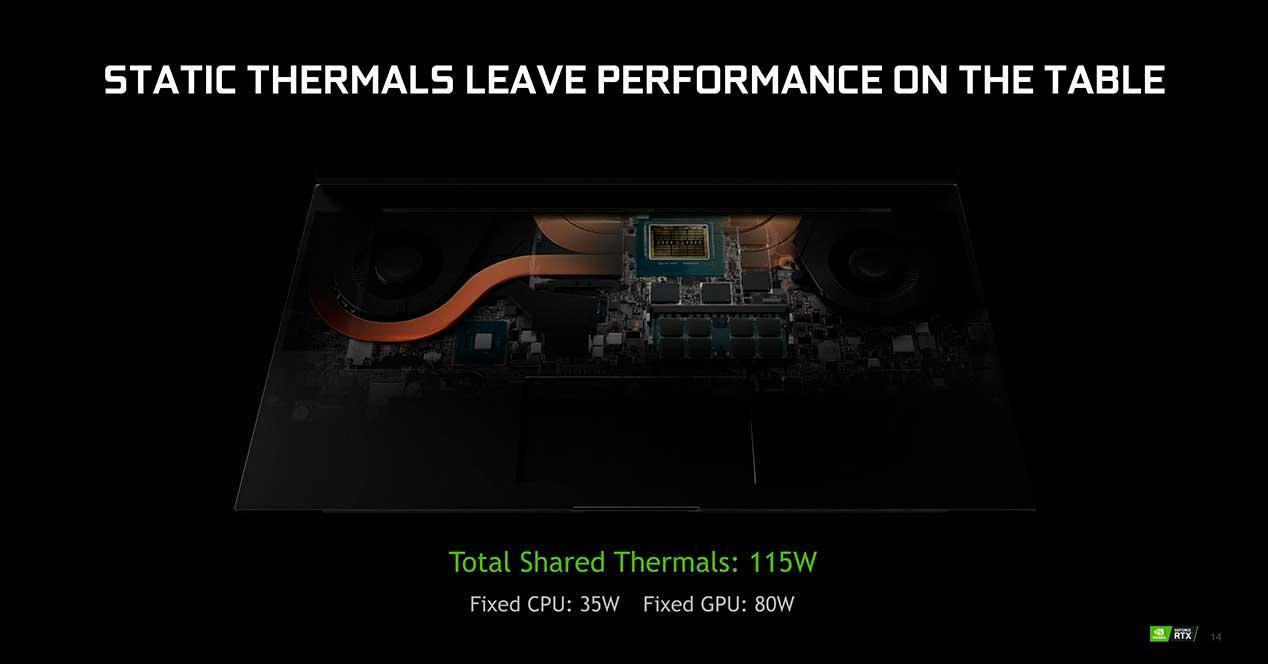 NVIDIA-Dynamic-Boost