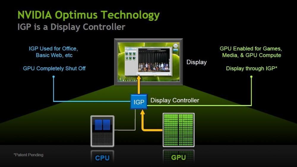 Tecnología Advanced Optimus de NVIDIA
