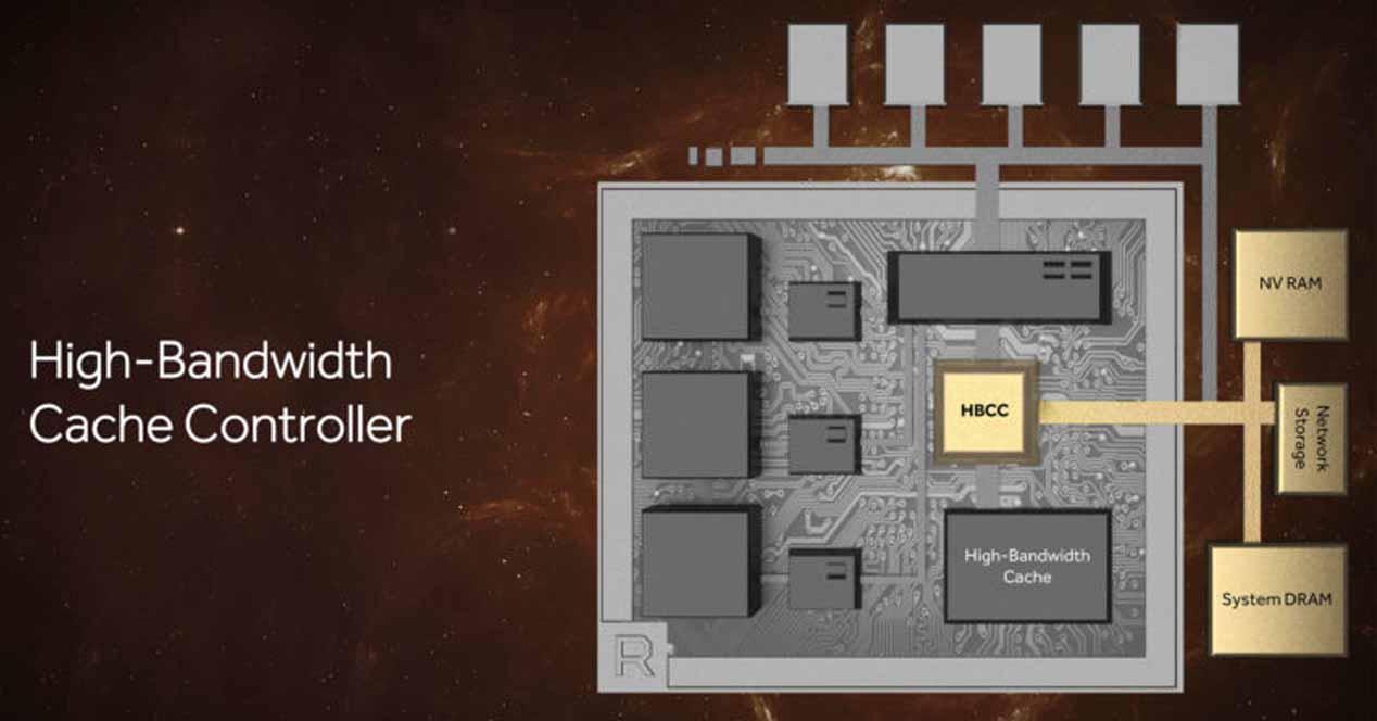 AMD HBCC