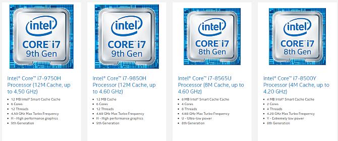 Procesadores Intel para portátiles