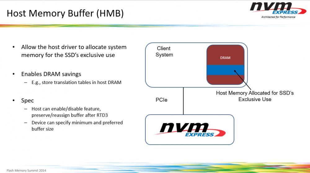 Host Memory Buffer SSD