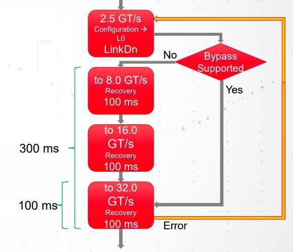 PCIe-5-3