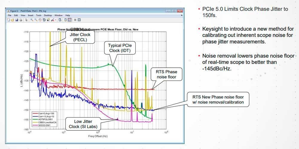 PCIe-5-4