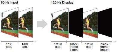 black-frame-insertion-and-pseudo-interlace-2