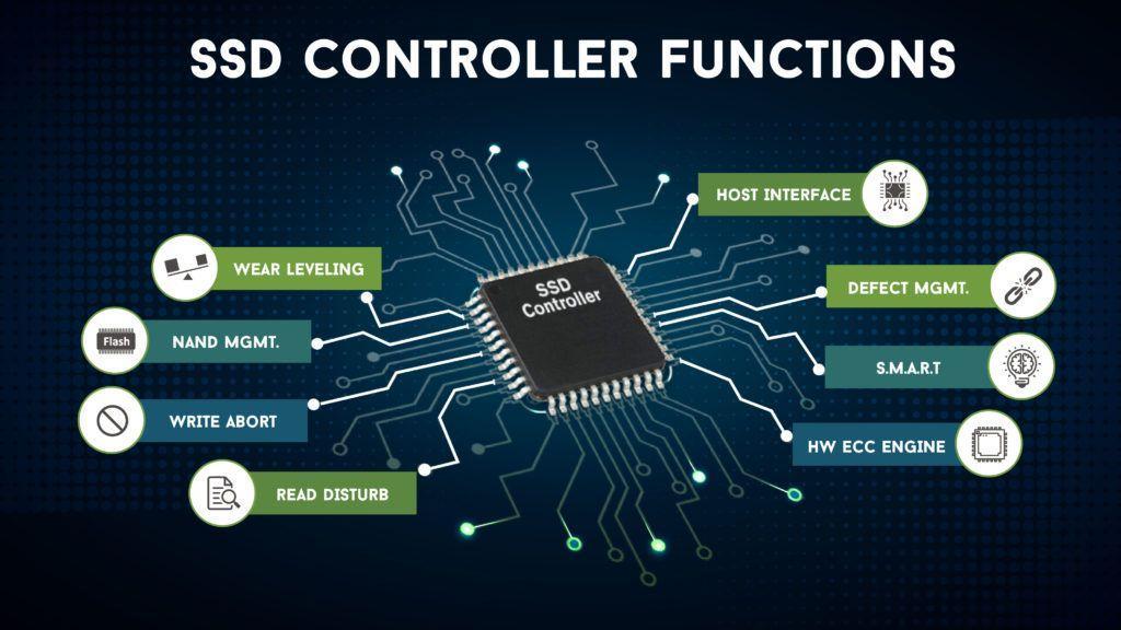 Funciones de una controladora SSD