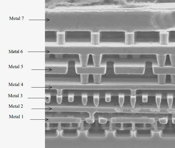 Transistor-metal