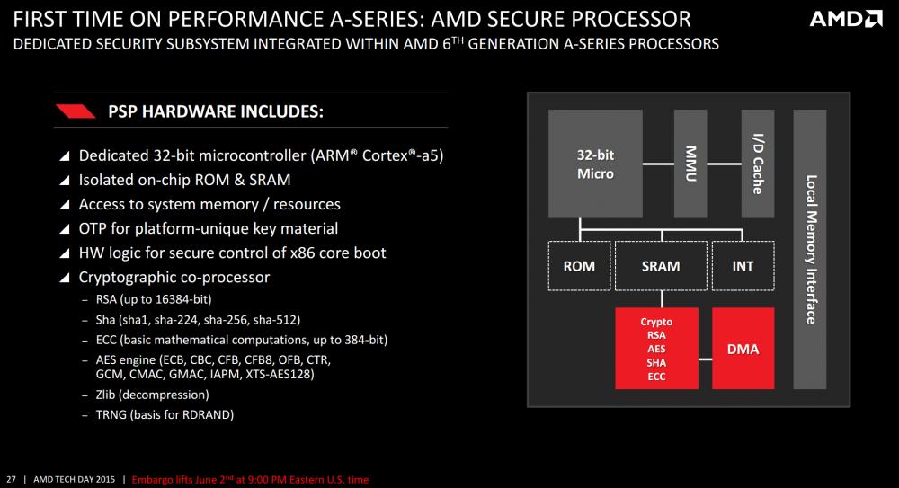 AMD PSP