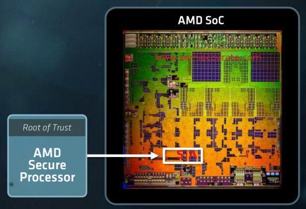 AMD PSP logo