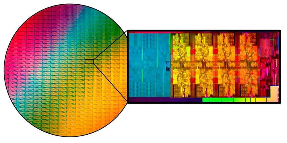 Binning-CPU-3