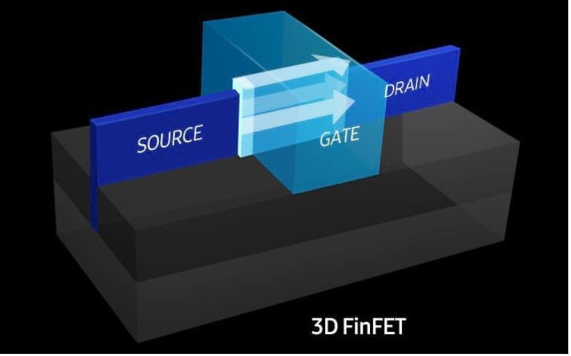 transistor finfet