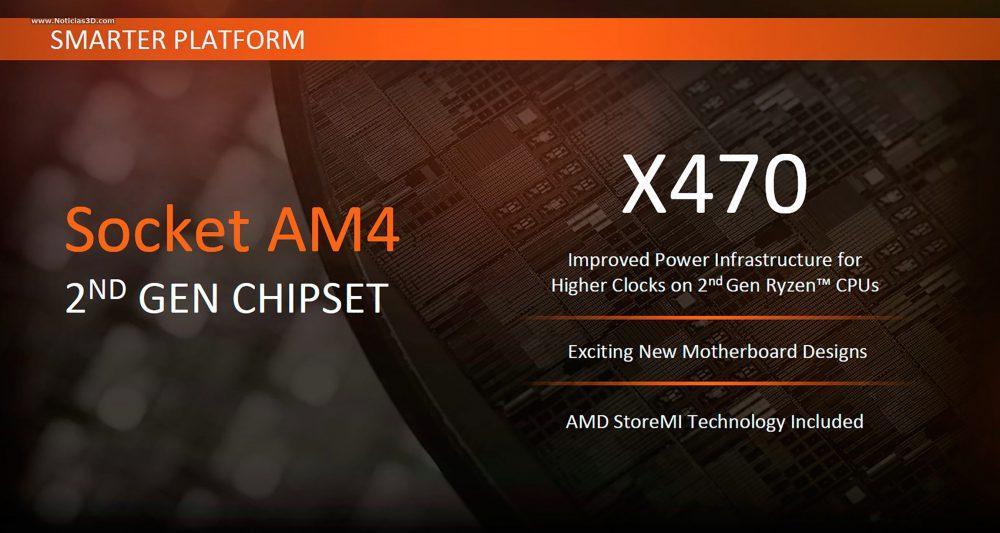 Tecnología AMD StoreMI V2