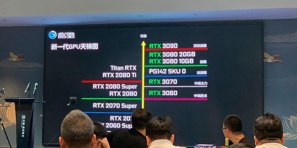 NVIDIA-GeForce-RTX-3080-20-GB-GeForce-RTX-3070-Ti-SUPER-16-GB-GeForce-RTX-3060-Graphics