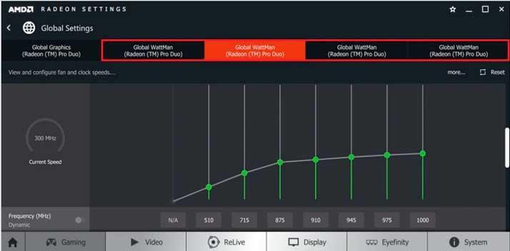 Undervolting Overclocking Fases gráfica GPU
