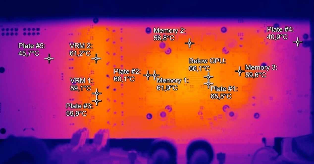 Backplate temperatura