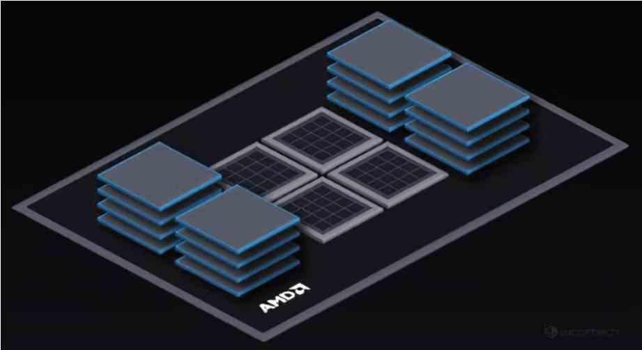 X3D-Zoom