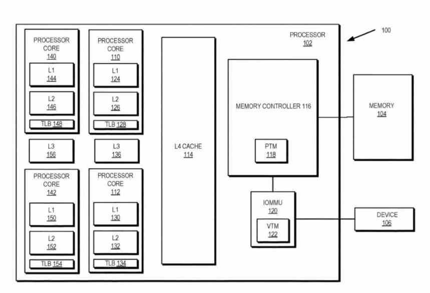 patente amd cache L4