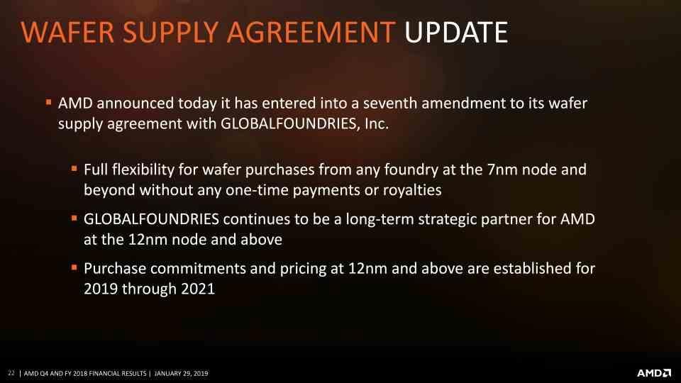 Acuerdo AMD Global Foundries