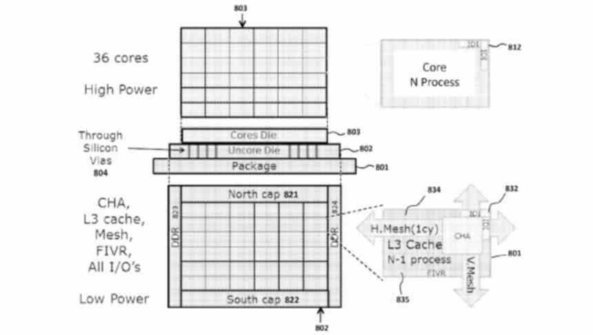 3DIC Patente Intel