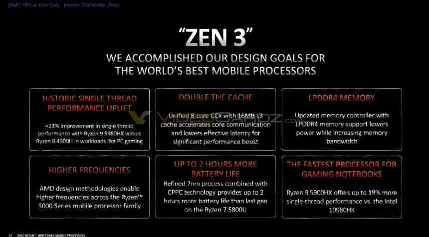 Zen 3 Mobile