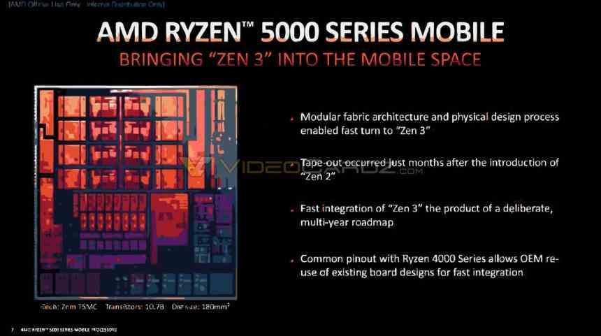 Ryzen 5000 Mobile General