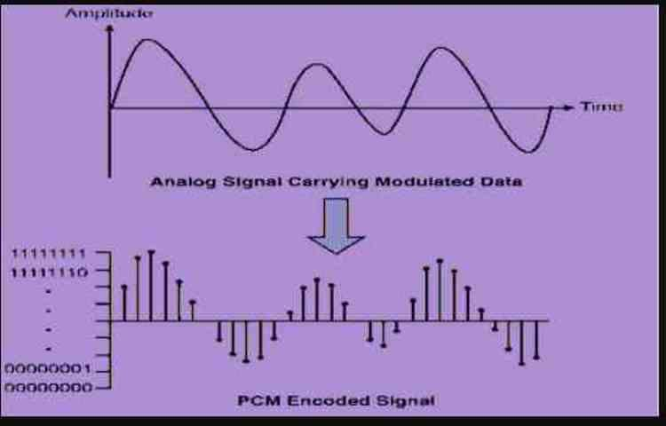 PCM de áudio