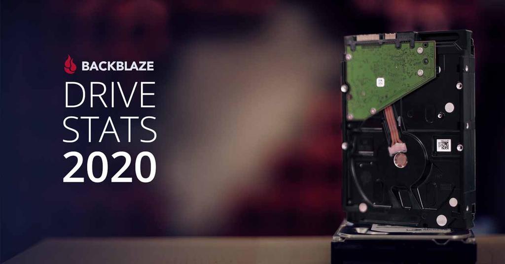 Discos duros fiables 2020