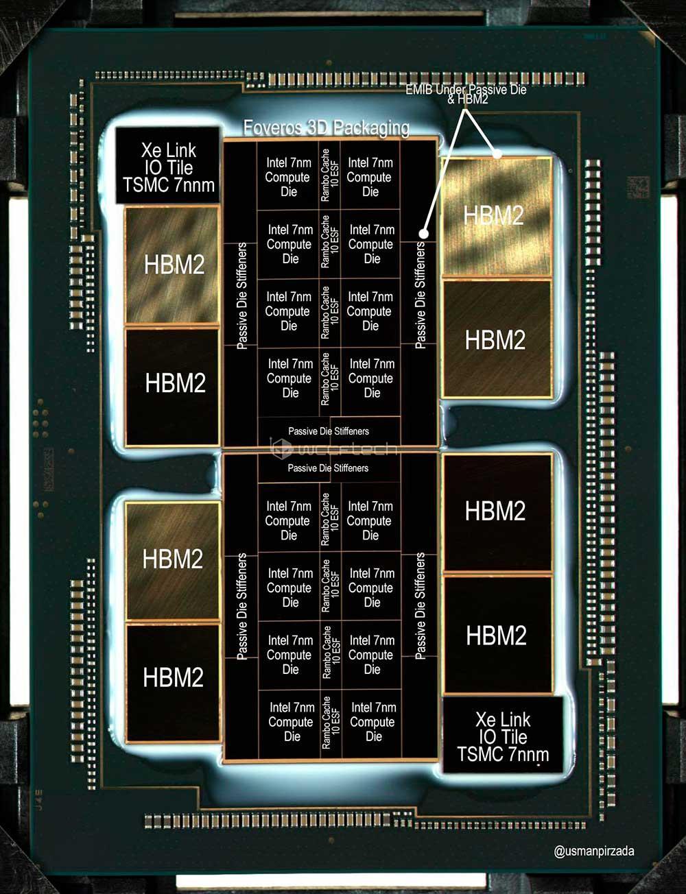 Intel-7nm-Xe-HPC-Annotated-Diagram-Die-Shot-2