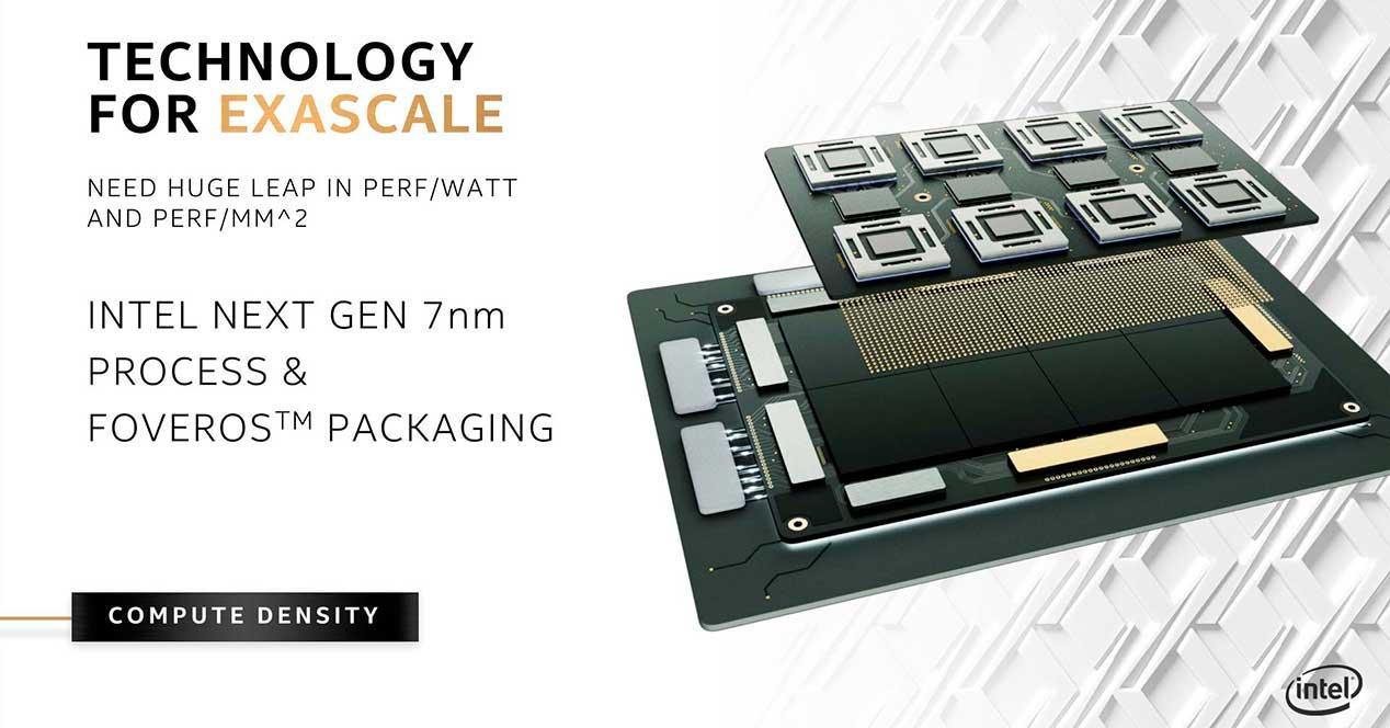 Intel-Xe-Next-Gen