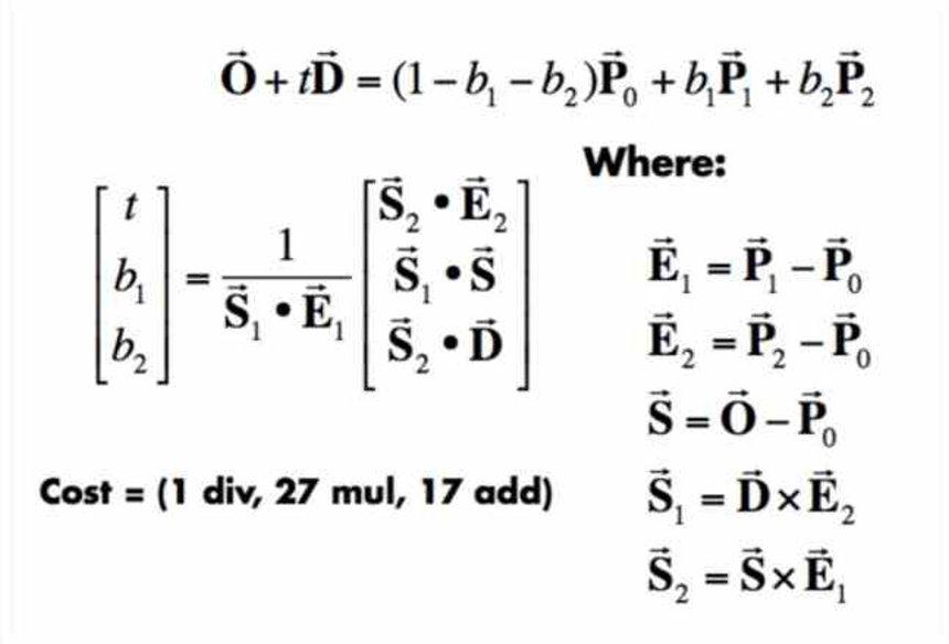 Algoritmo Moller-Trumbore RT Cores