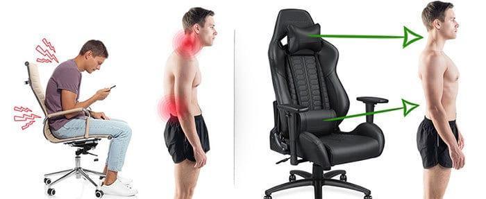 Postura silla teletrabajar