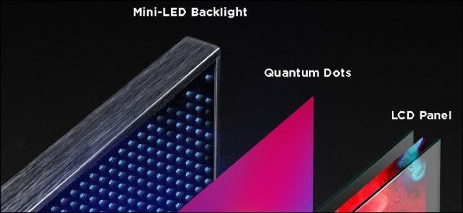 Panel mini LED