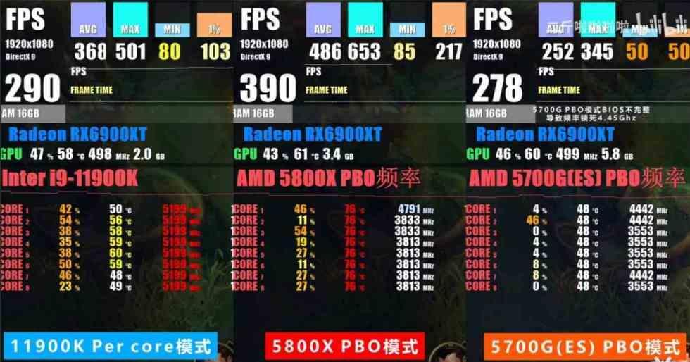 11900K 5800X 5700G