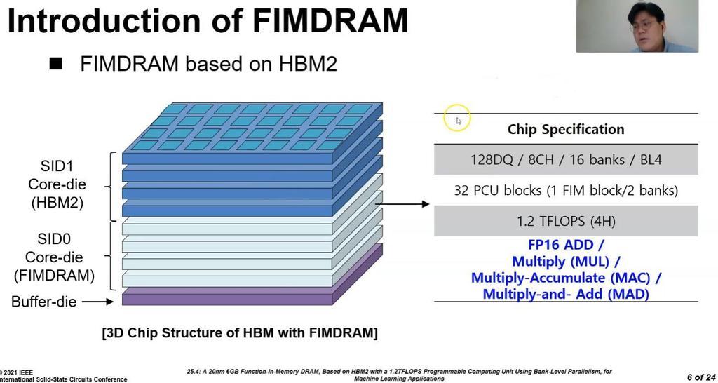 HBM-PIM