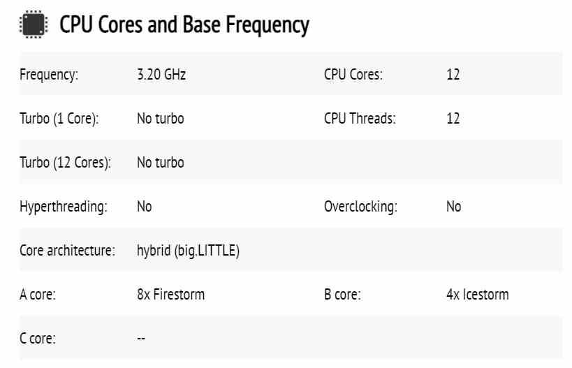 MXX CPU