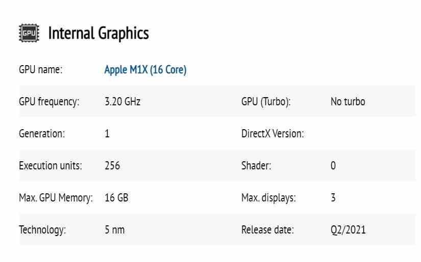 M1X GPU