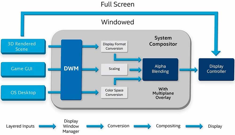 MPO-Windows