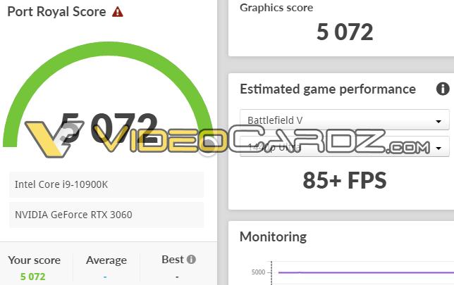 NVIDIA-GeForce-RTX-3060-3DMark-Port-Royal