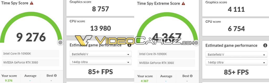 NVIDIA-GeForce-RTX-3060-3DMark-Time-Spy-Performance