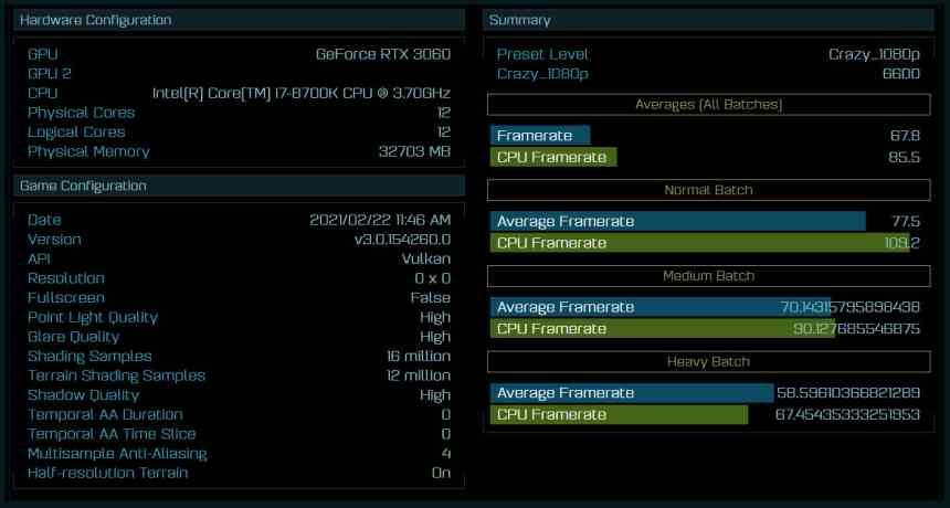 RTX 3060 AoS 1080p