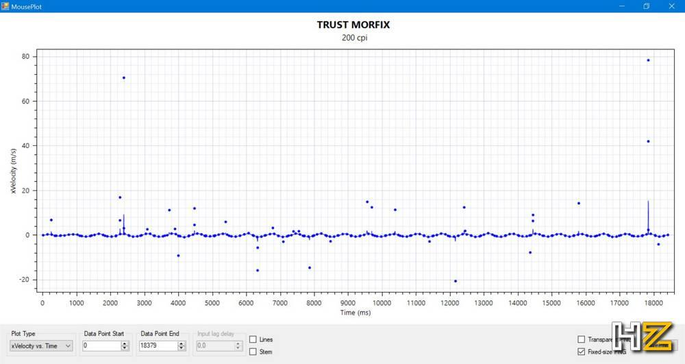 Trust MORFIX - Bench 1